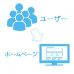 アクセス解析からユーザーが求めている情報を探ろう